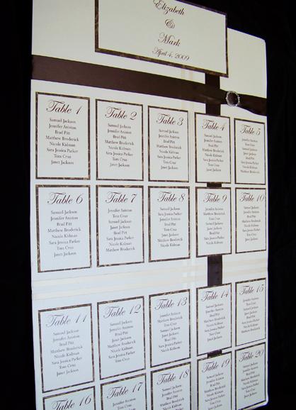 table plan chart
